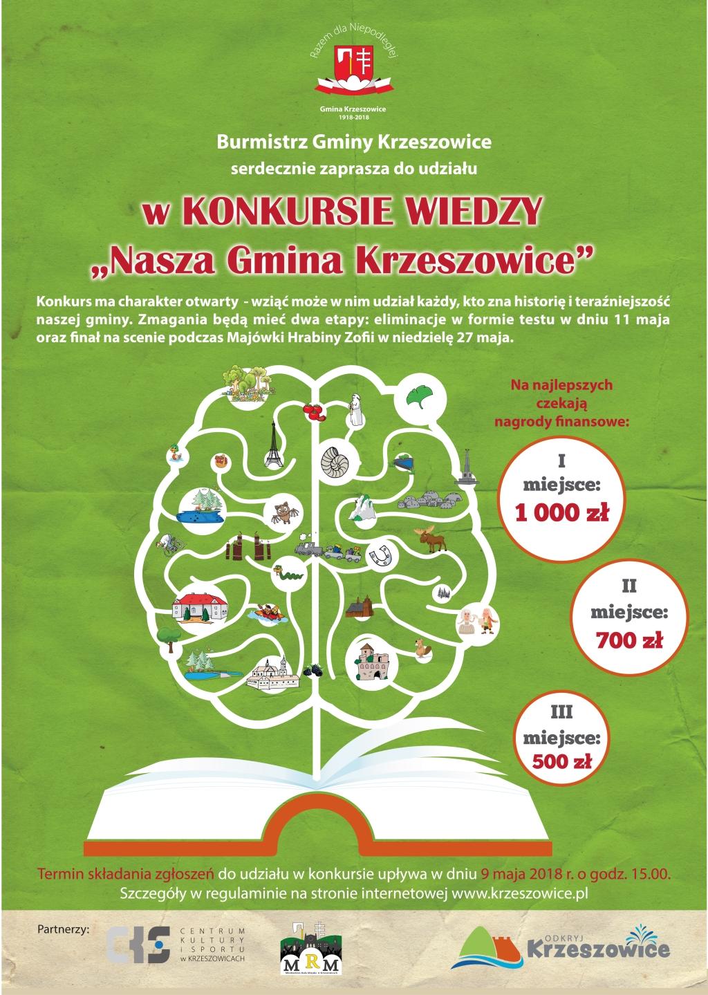 Konkurs wiedzy Nasza Gmina Krzeszowice